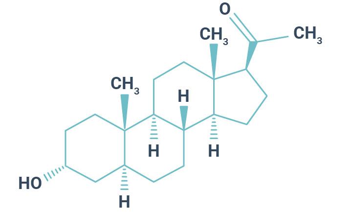 Chemische Formel von Progesteron